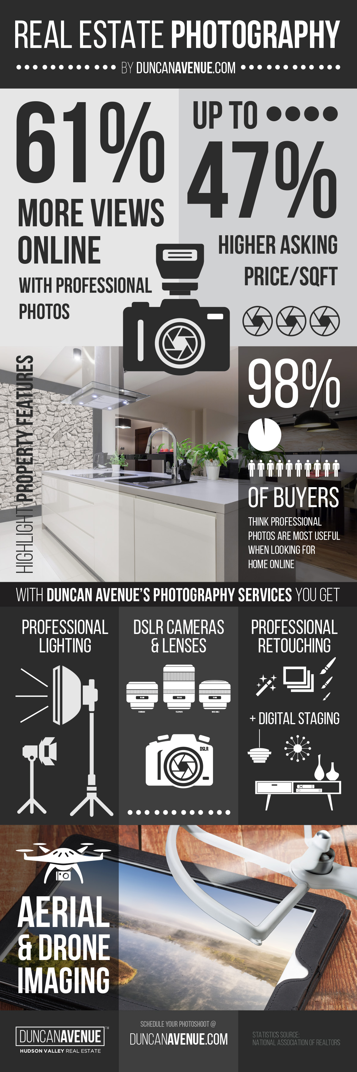 Photography-Infographic-Duncan-Avenue-Hu